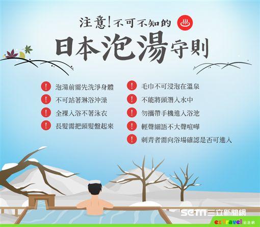日本,溫泉,泡湯,攻略。(圖/易遊網提供)