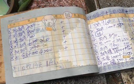 兇嫌為了錢弒母斬首,警方發現他的帳本畫滿金錢符號,顯現金錢壓力頗大。(圖/翻攝畫面)