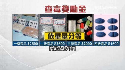 警「破案獎金」價碼揭密 重大刑案最高10萬