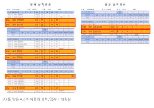 南韓,教授,獎學金,首爾科技大學,升學(圖/翻攝自朝鮮日報)