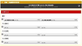 ▲世界大賽第一戰賠率。(圖/取自台灣運彩官網)