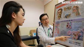亞大醫院,胸腔內科,黃建文,女大生,氣喘,直播