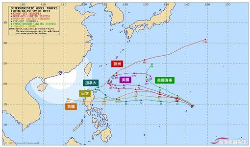 氣象局,台灣颱風論壇|天氣特急,颱風,玉兔颱風