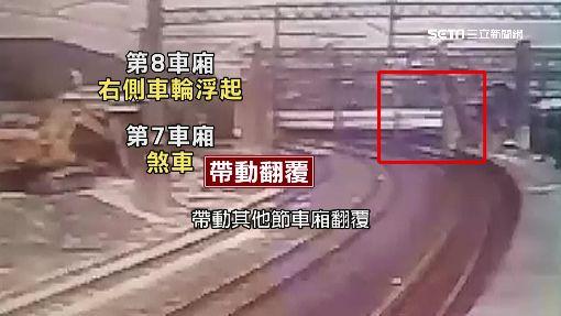 比對監視器和通聯! 台鐵員工:超速非主因 ID-1609983