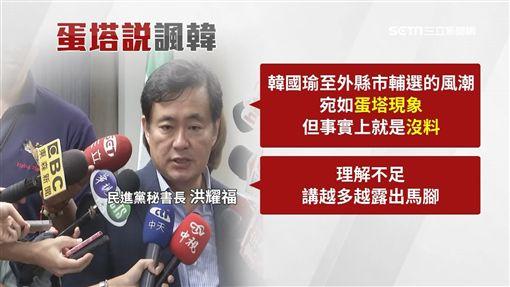 韓國瑜禁政治抗議 吳育仁轟「智障提案」