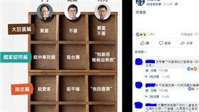 九合一選舉,台北市長,丁守中,柯文哲,姚文智(圖/翻攝自臉書)