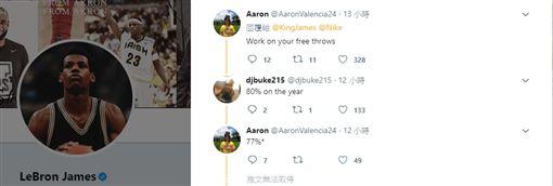 ▲球迷在詹皇推特回文,希望他先顧好本季的罰球命中率。(圖/翻攝自LeBorn James推特)