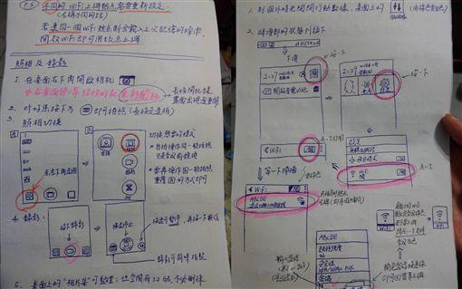 說明書,WiFi,孝順,父母,手繪,PTT 圖/翻攝自PTT