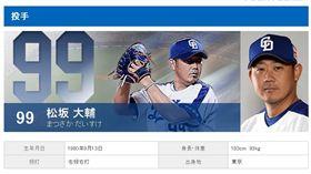 ▲今年球季投出6勝,松坂大輔大幅加薪重回億元男。(圖/翻攝自中日龍隊官網)