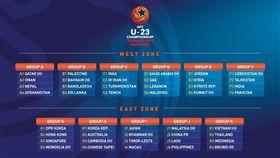 ▲奧運資格賽分組表。(圖/取自AFC官網)