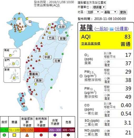 20181108空氣品質(圖/翻攝自環保署)