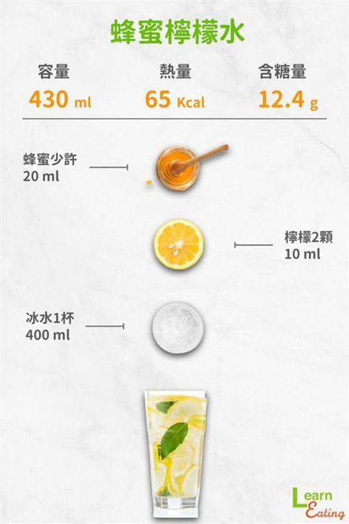 蜂蜜檸檬水,好食課,蜂蜜,檸檬