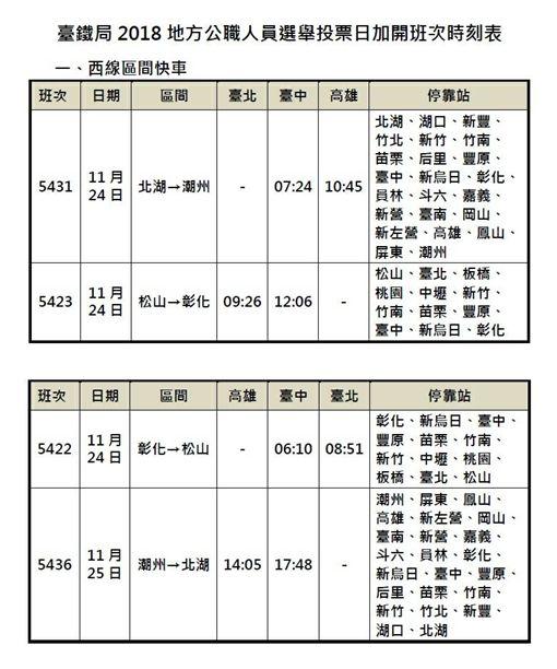 選舉,返鄉,台鐵局,加班車,/台鐵局提供