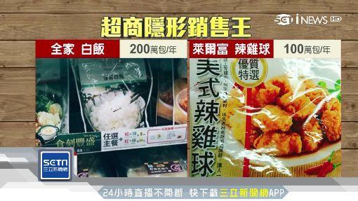 超商「最強宵夜」 沙茶雞胗年銷70萬包 三立iNEWS