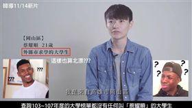 高雄人「北漂」嘉義…回家僅1.5小時 網酸:韓導開藝校 圖翻攝自聞賤會文創臉書