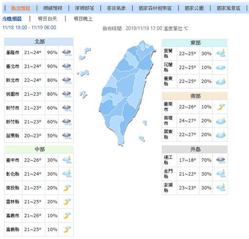 三立準氣象,氣象局,鋒面,東北季風,濕冷(圖/翻攝自氣象局)