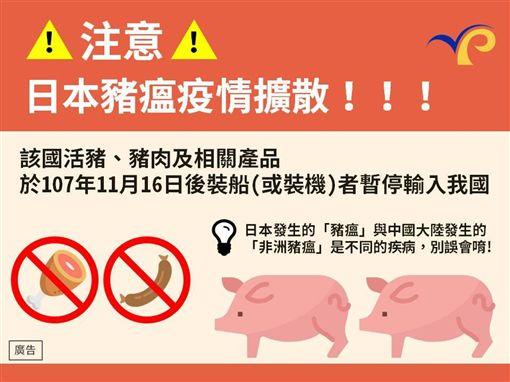 豬瘟,日本,肉類產品,防檢局