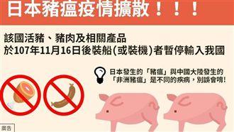 豬瘟擴散!不要從日本帶肉類產品回台