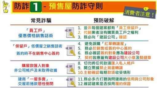 預售屋小心防詐。(圖/台北市地政局提供) ID-1652126