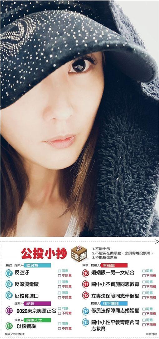 陳珮騏(圖/臉書)