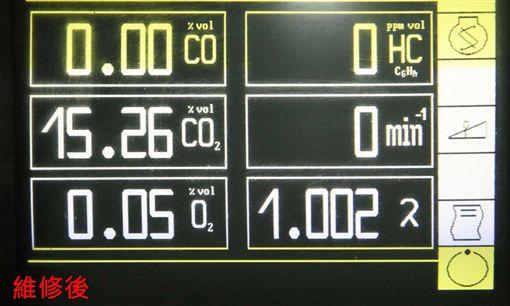 驗車排氣(圖/車訊網)