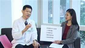 食道癌,名醫施志勳,奕起聊健康(攝影陳則凱攝影)
