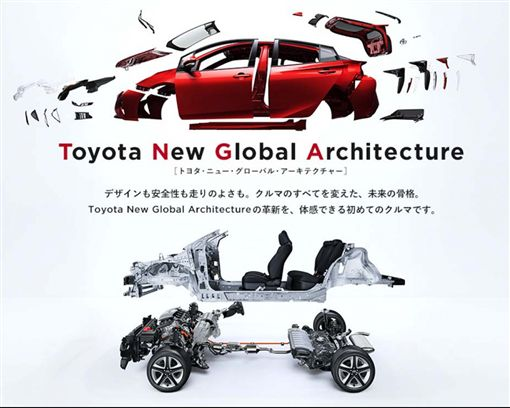 Toyota TNGA模組化底盤(圖/車訊網)