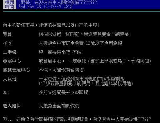 盧秀燕「市政規劃」懶人包/PTT