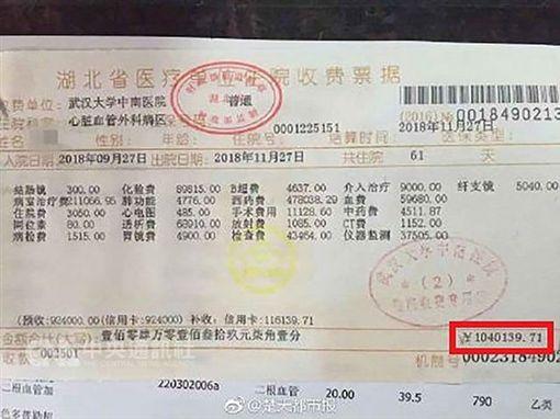 大陸,醫療費,住院,PTT,台灣健保(圖/翻攝自PTT八卦板)