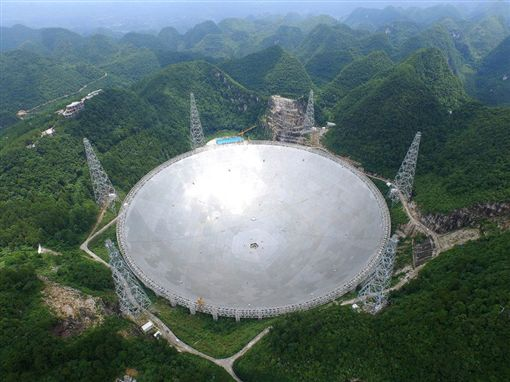 天眼,FAST,Five hundred meter Aperture Spherical Telescope(圖/翻攝自推特)