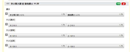 ▲台灣運彩NBA開盤。(圖/取自台灣運彩官網)
