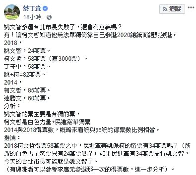 蔡丁貴臉書分析姚文智落選的意義,臉書