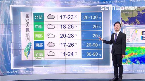 三立準氣象1208
