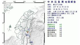 18:58芮氏規模4.4地震 台東最大震度4級