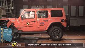 Jeep Wrangler撞擊測試。(圖/翻攝網站)