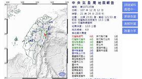 花蓮地震(圖/翻攝自氣象局網站)
