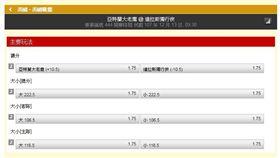 ▲NBA盤口。(圖/取自台灣運彩官網)