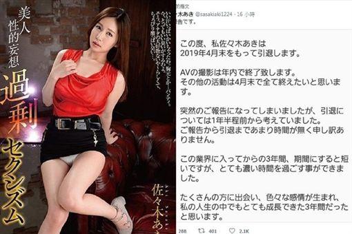 佐佐木明希(圖/推特)