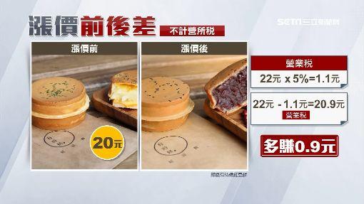 追稅漲多少眉角 紅豆餅開發票倒賺0.9元