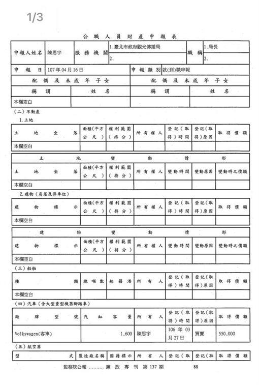 陳思宇 財產申報單 (圖/翻攝自李正皓臉書)