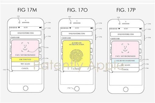 iPhone,iPad Pro,Face ID,臉部辨識,安卓,指紋,螢幕下指紋