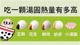 湯圓口味熱量表。(圖/翻攝自圓圓營養師)