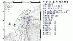 地震12/22(圖/翻攝自氣象局)