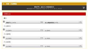 ▲台灣運彩NBA盤口。(圖/取自台灣運彩官網)