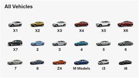 BMW車型(圖/翻攝網路)