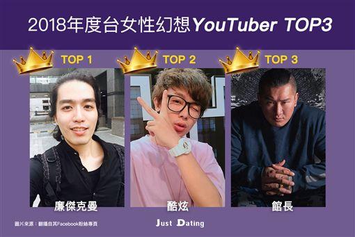 一夜情,YouTuber,JustDating,球球,滴妹,廉傑克曼,館長