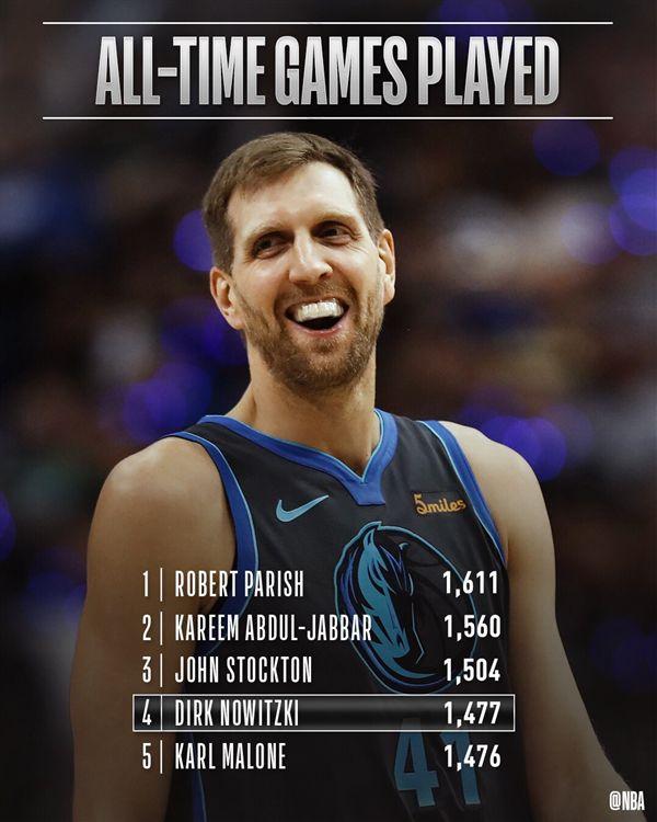 Dirk Nowitzki出賽數登史上第4(圖/取自NBA官方推特)