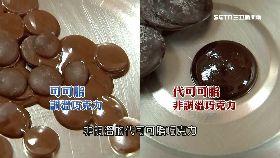 (透視)真假巧克力