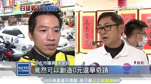 台北市立委補選,陳思宇,何志偉,陳建銘