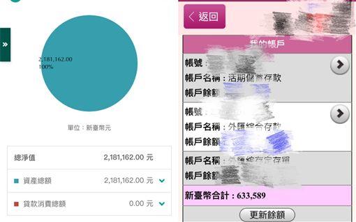 網友爆料彭有存款超誇張,兩個戶頭相加有280萬元。(圖/翻攝自PTT)